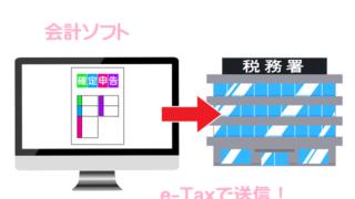 会計ソフトからe-Tax